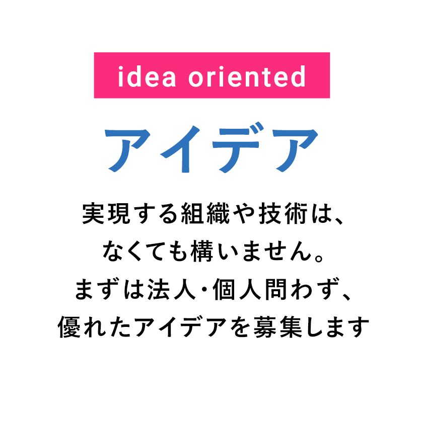 idea oriented アイデア
